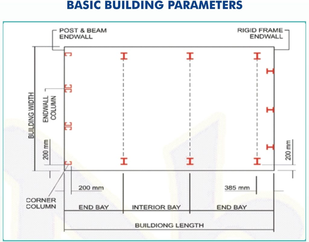 how to create your own steel building designs metal prefab buildings